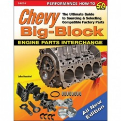 Chevy Big Block Engine...