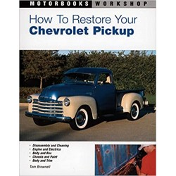 How To Restore Your...